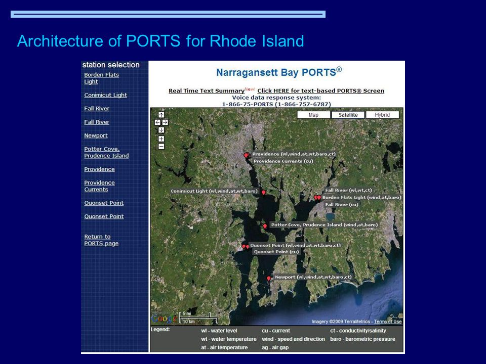 Architecture of PORTS for Rhode Island