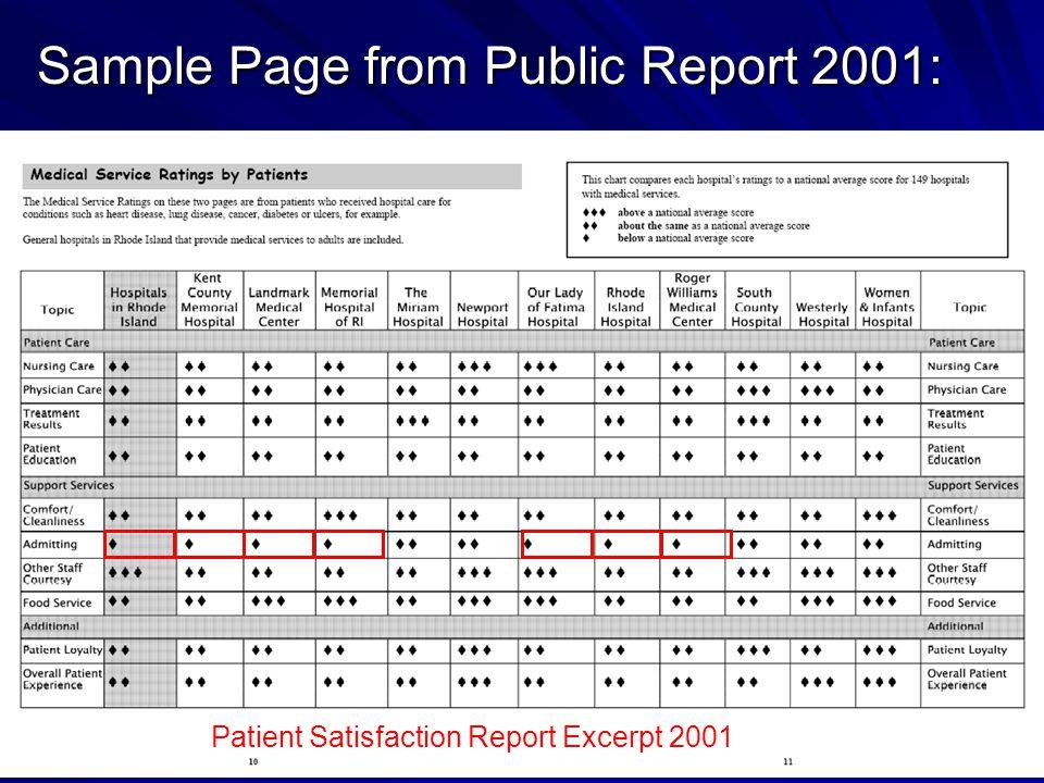 11 Patient Satisfaction Report Excerpt 2001 Sample Page from Public Report 2001: