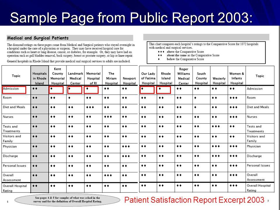 12 Sample Page from Public Report 2003: Patient Satisfaction Report Excerpt 2003