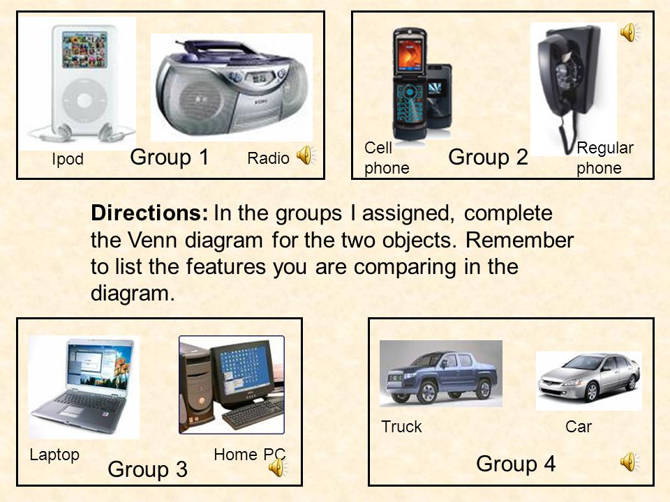 Group 1Group 2 Group 3 Group 4 Directions: In the groups I assigned, complete the Venn diagram for the two objects.