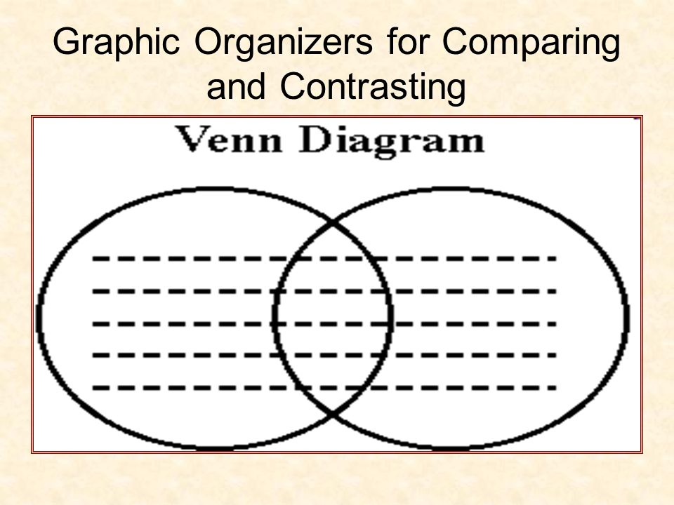 Graphic Organizers for Comparing and Contrasting