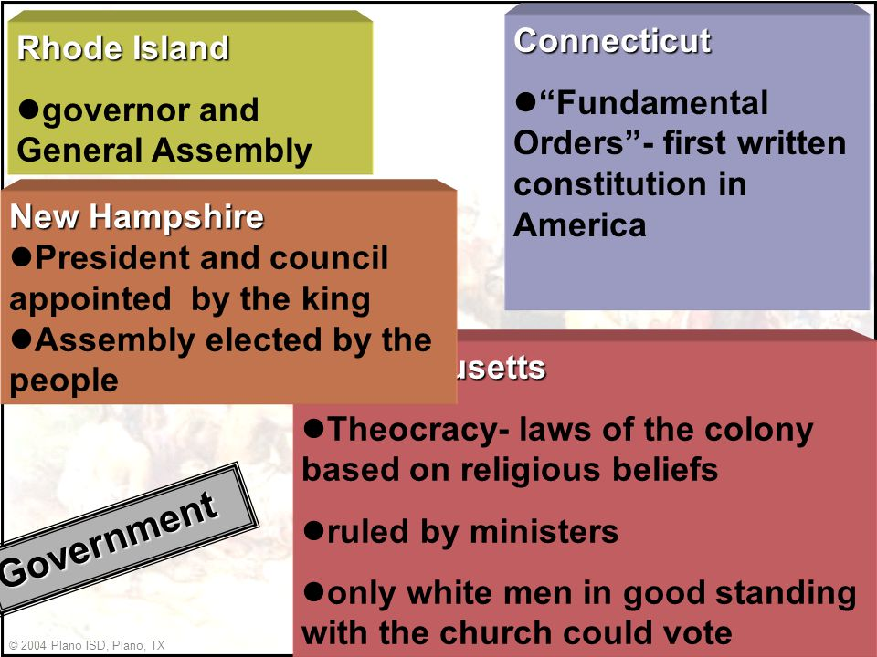 © 2004 Plano ISD, Plano, TX Rhode Island lreligious freedom Massachusetts llives centered around religious worship and the church Connecticut lreligious freedom Religion New Hampshire lreligious freedom
