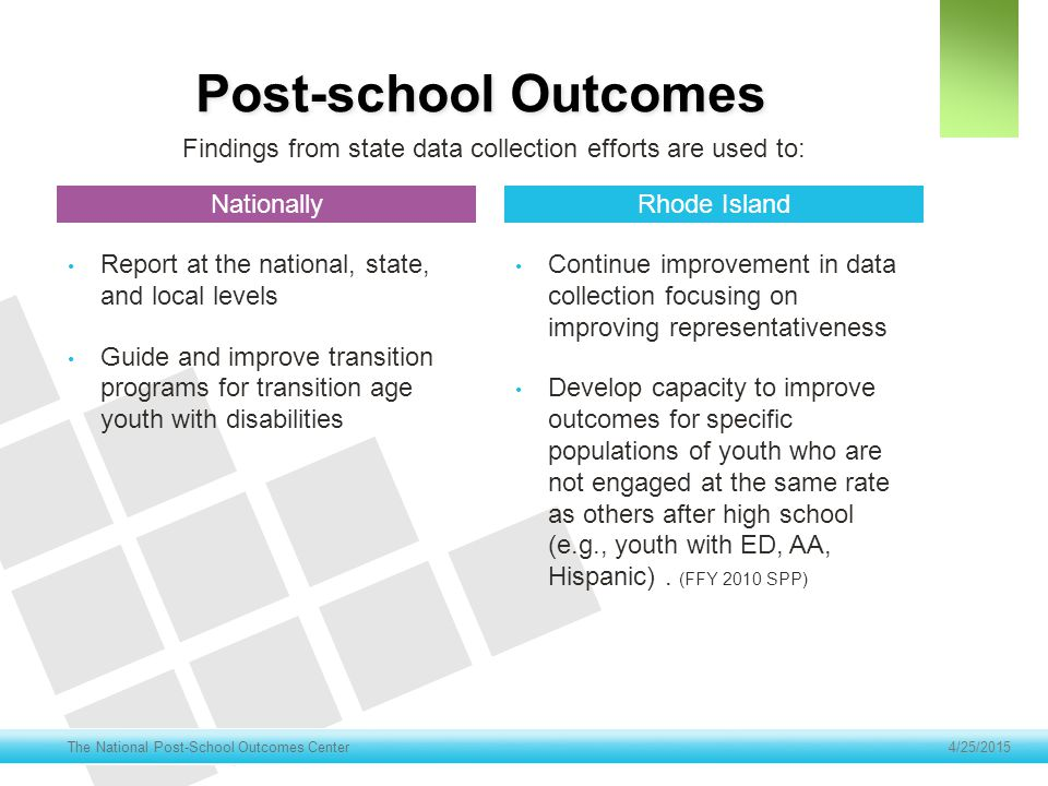 Post-school Outcomes 4/25/2015 The National Post-School Outcomes Center Report at the national, state, and local levels Guide and improve transition p