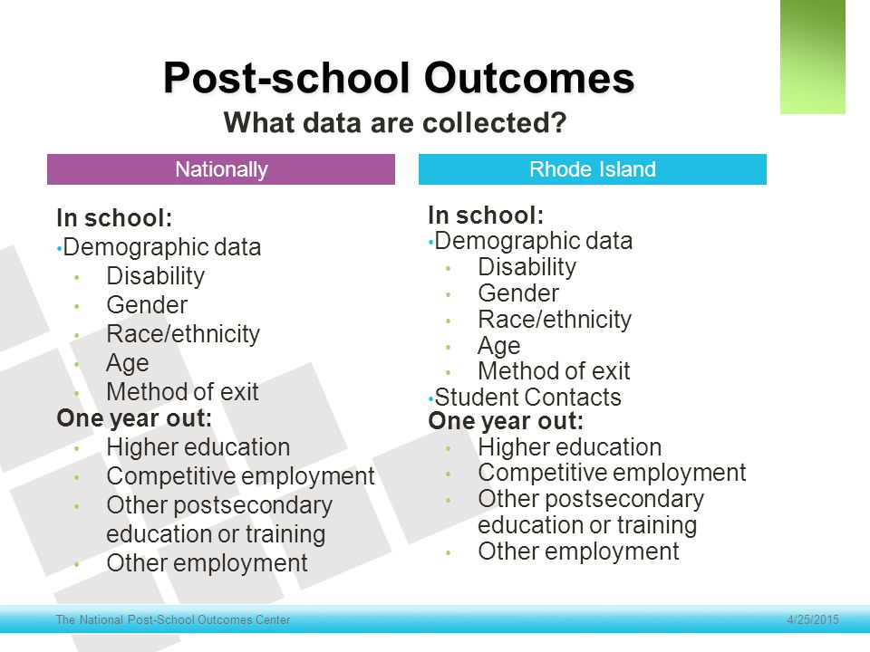 Post-school Outcomes 4/25/2015 The National Post-School Outcomes Center In school: Demographic data Disability Gender Race/ethnicity Age Method of exi