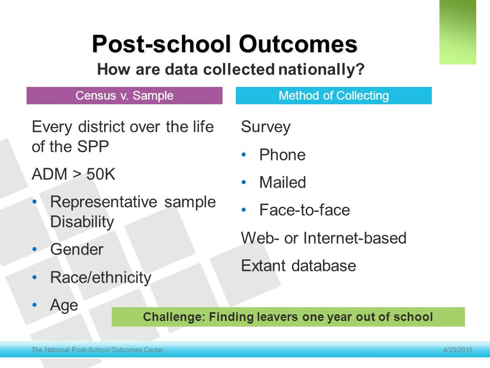 Post-school Outcomes 4/25/2015 The National Post-School Outcomes Center Every district over the life of the SPP ADM > 50K Representative sample Disabi