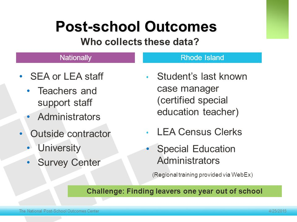 Post-school Outcomes 4/25/2015 The National Post-School Outcomes Center SEA or LEA staff Teachers and support staff Administrators Outside contractor