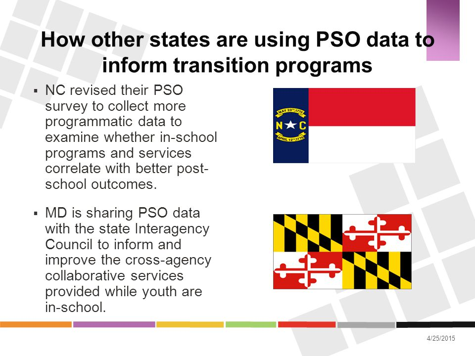 4/25/2015 How other states are using PSO data to inform transition programs  NC revised their PSO survey to collect more programmatic data to examine