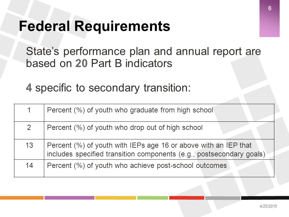Post-school Outcomes 4/25/2015 The National Post-School Outcomes Center April through September When youth have been out of school for at least one year Same NationallyRhode Island When are data collected.