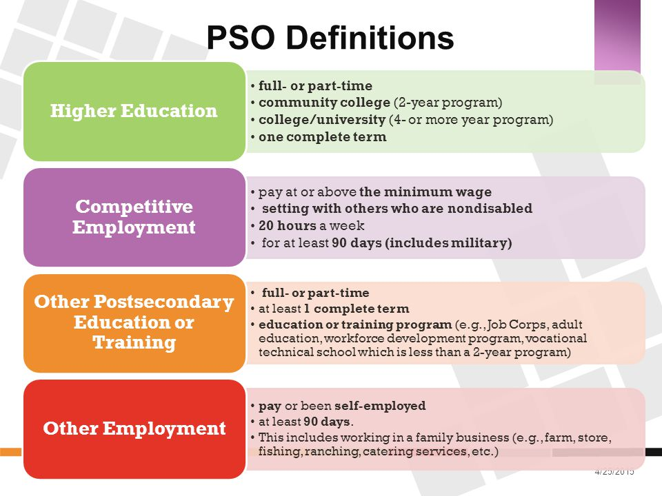 4/25/2015 PSO Definitions full- or part-time community college (2-year program) college/university (4- or more year program) one complete term Higher