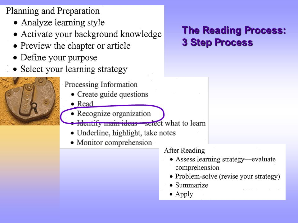 The Reading Process: 3 Step Process