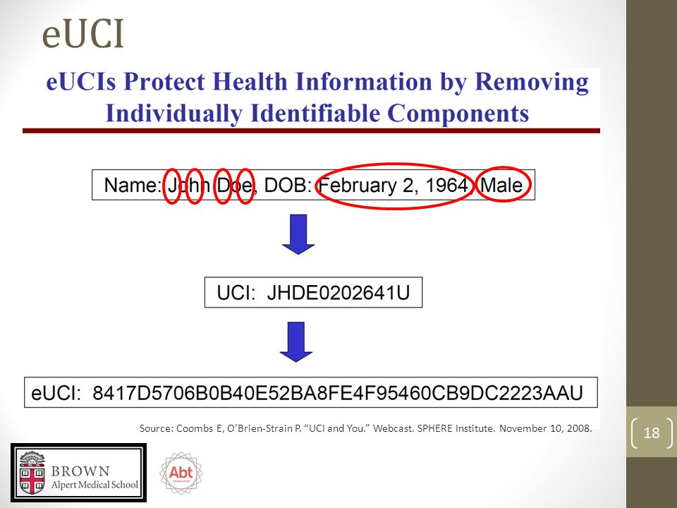 eUCI Source: Coombs E, O'Brien-Strain P. UCI and You. Webcast.