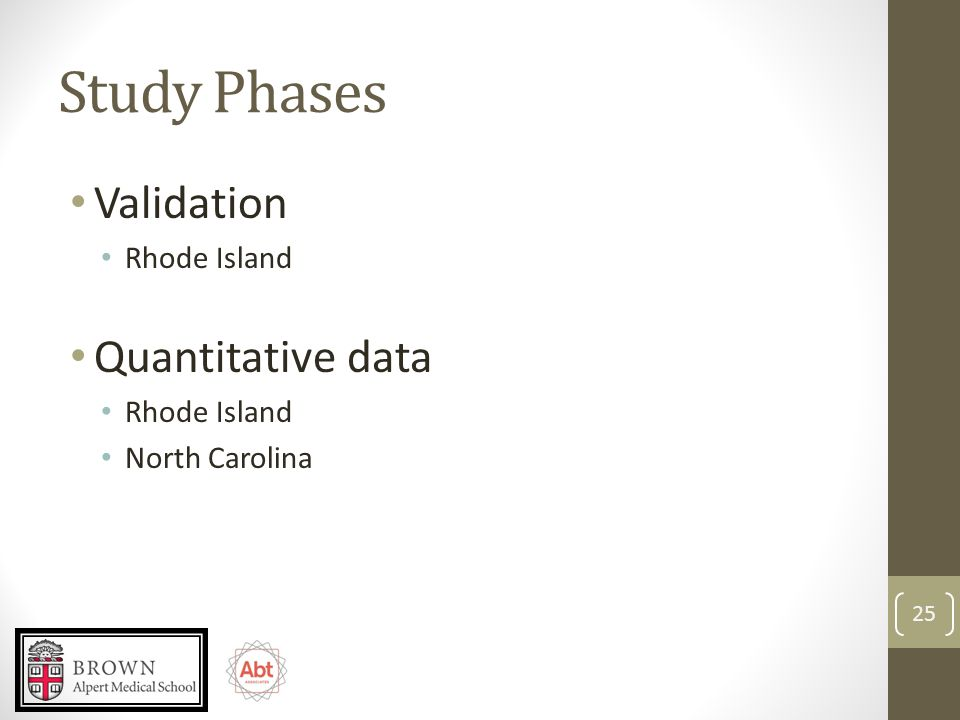 Study Phases Validation Rhode Island Quantitative data Rhode Island North Carolina 25
