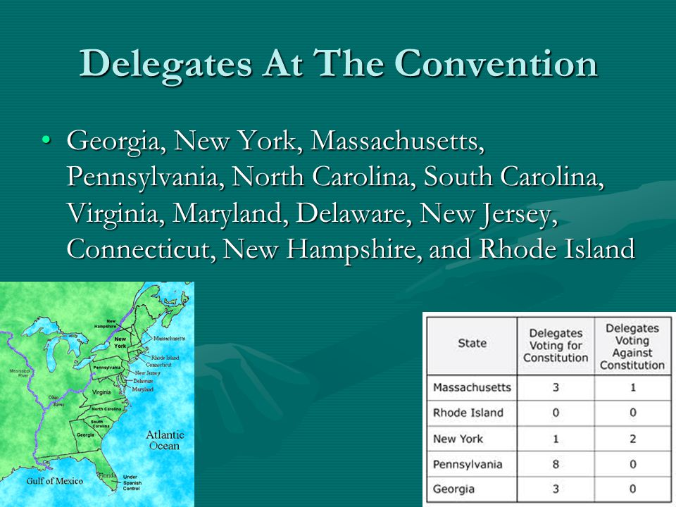 Delegates At The Convention Georgia, New York, Massachusetts, Pennsylvania, North Carolina, South Carolina, Virginia, Maryland, Delaware, New Jersey, Connecticut, New Hampshire, and Rhode IslandGeorgia, New York, Massachusetts, Pennsylvania, North Carolina, South Carolina, Virginia, Maryland, Delaware, New Jersey, Connecticut, New Hampshire, and Rhode Island