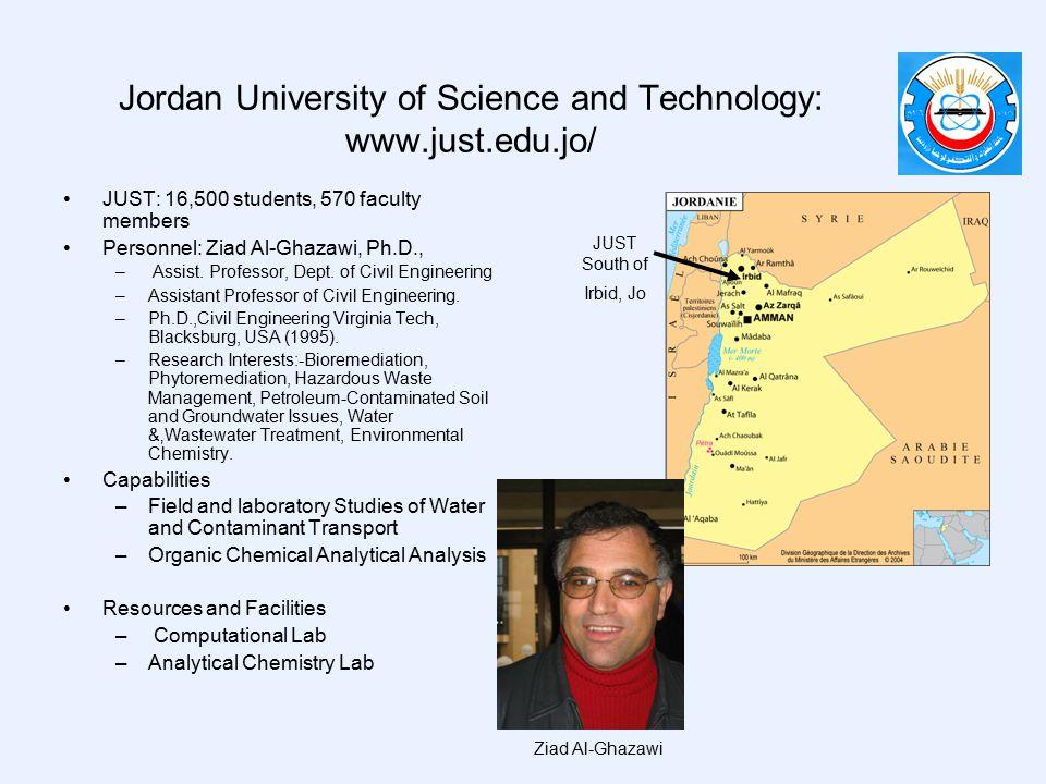 Jordan University of Science and Technology: www.just.edu.jo/ JUST: 16,500 students, 570 faculty members Personnel: Ziad Al-Ghazawi, Ph.D., – Assist.