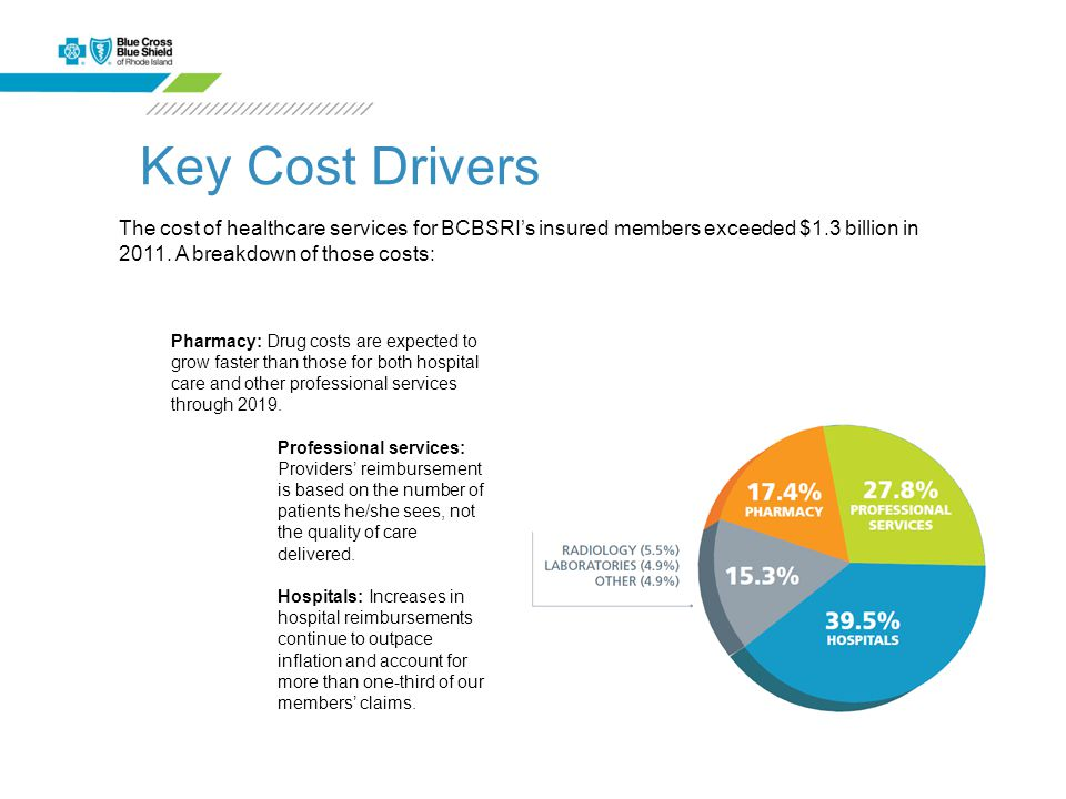 Key Cost Drivers The cost of healthcare services for BCBSRI's insured members exceeded $1.3 billion in 2011.