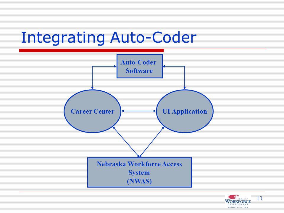 13 Career CenterUI Application Auto-Coder Software Nebraska Workforce Access System (NWAS) Integrating Auto-Coder