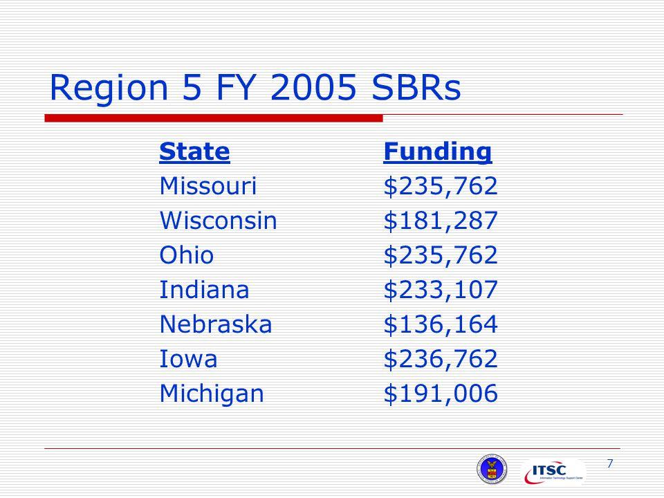 7 Region 5 FY 2005 SBRs StateFunding Missouri$235,762 Wisconsin$181,287 Ohio$235,762 Indiana$233,107 Nebraska$136,164 Iowa$236,762 Michigan$191,006