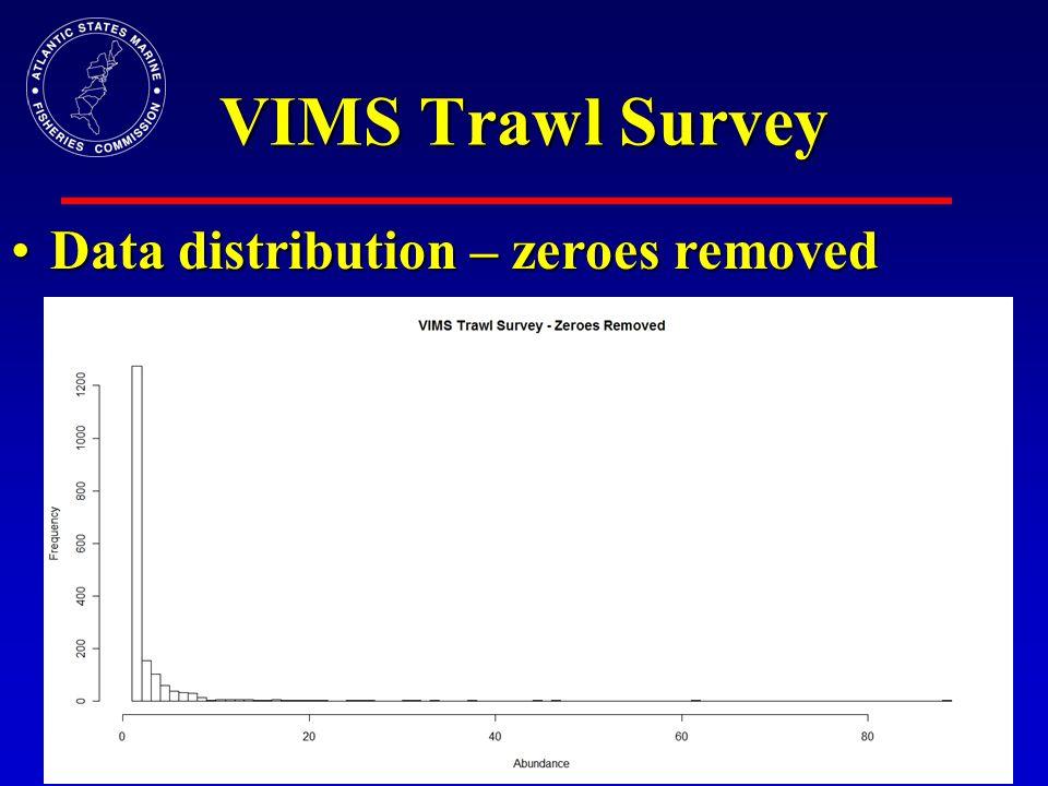 Long Island Sound Trawl Survey Data distributionData distribution