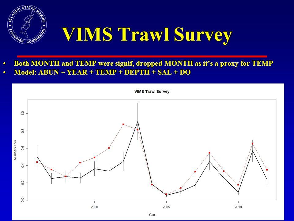 New Jersey Trawl Survey Data distributionData distribution