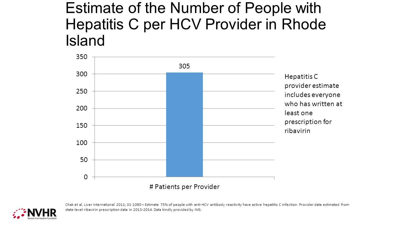 Estimate of the Number of People with Hepatitis C per HCV Provider in Rhode Island Chak et al.