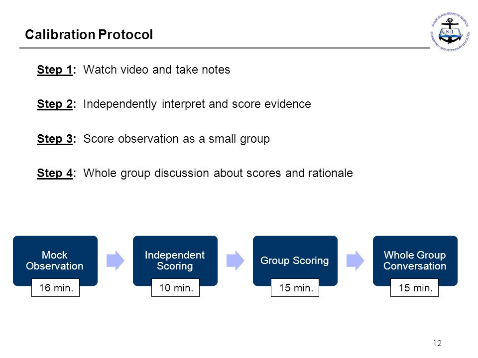 12 Step 1: Watch video and take notes Step 2: Independently interpret and score evidence Step 3: Score observation as a small group Step 4: Whole grou