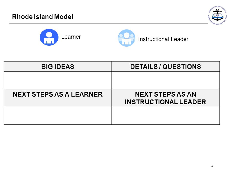 4 Rhode Island Model Learner Instructional Leader BIG IDEASDETAILS / QUESTIONS NEXT STEPS AS A LEARNERNEXT STEPS AS AN INSTRUCTIONAL LEADER