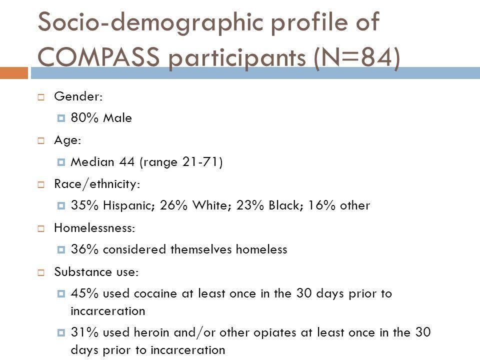 Socio-demographic profile of COMPASS participants (N=84)  Gender:  80% Male  Age:  Median 44 (range 21-71)  Race/ethnicity:  35% Hispanic; 26% W