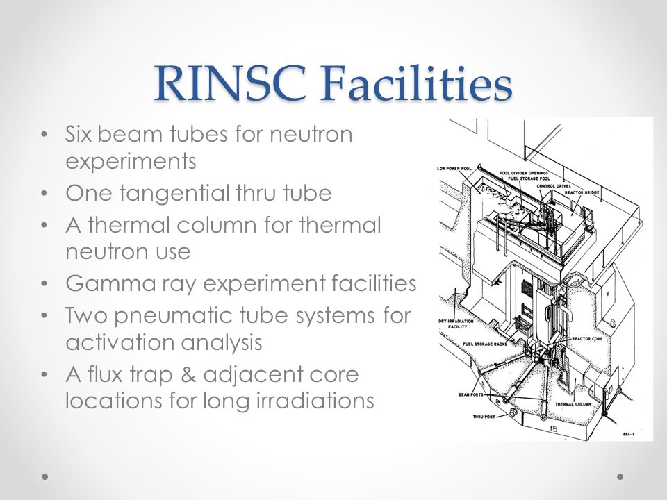 RINSC Facilities Six beam tubes for neutron experiments One tangential thru tube A thermal column for thermal neutron use Gamma ray experiment facilit