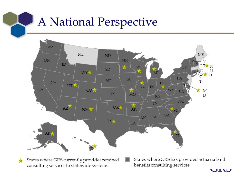 States where GRS currently provides retained consulting services to statewide systems States where GRS has provided actuarial and benefits consulting services HIHI AK FL MI ME NY PA VA WV OH IN IL WI NC TN AK MO GA SC KY AL LA MS IA MN OK TX NM KS NE SD ND WY MT CO ID UT AZ NV OR WA CA CTCT RI MDMD NHNH VTVT A National Perspective