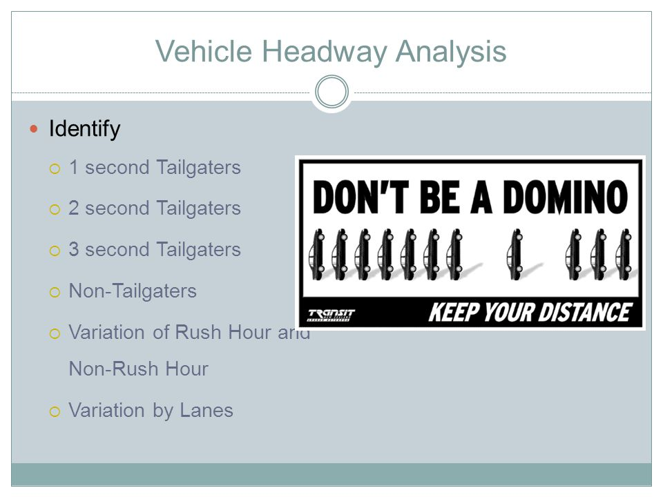 Identify  1 second Tailgaters  2 second Tailgaters  3 second Tailgaters  Non-Tailgaters  Variation of Rush Hour and Non-Rush Hour  Variation by
