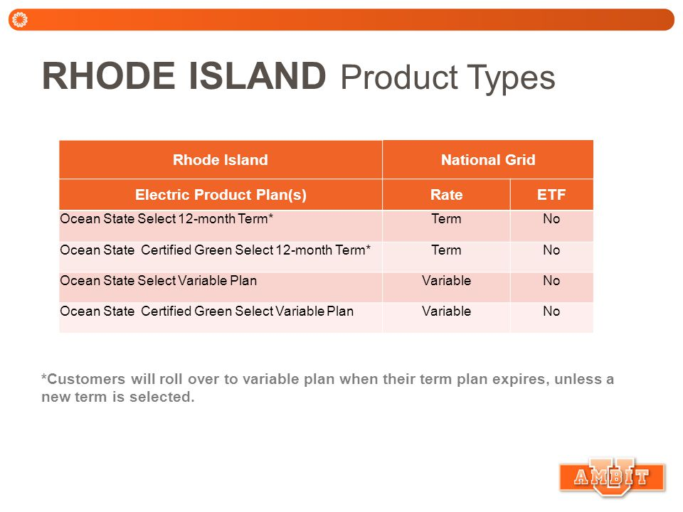 RHODE ISLAND Product Types *Customers will roll over to variable plan when their term plan expires, unless a new term is selected.