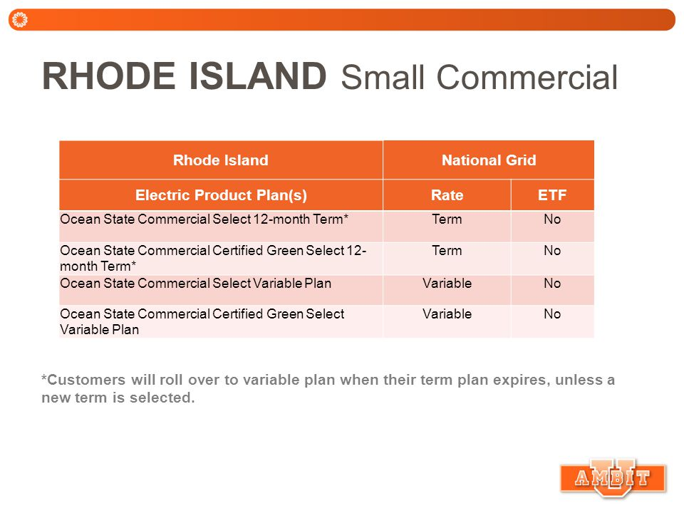 RHODE ISLAND Small Commercial *Customers will roll over to variable plan when their term plan expires, unless a new term is selected.