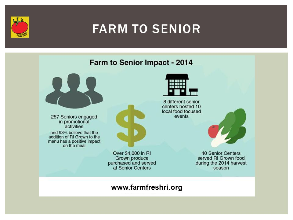 FARM TO SENIOR www.farmfreshri.org