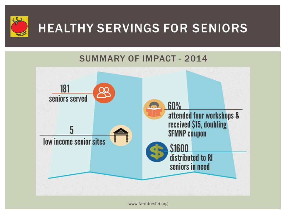 SUMMARY OF IMPACT - 2014 www.farmfreshri.org HEALTHY SERVINGS FOR SENIORS