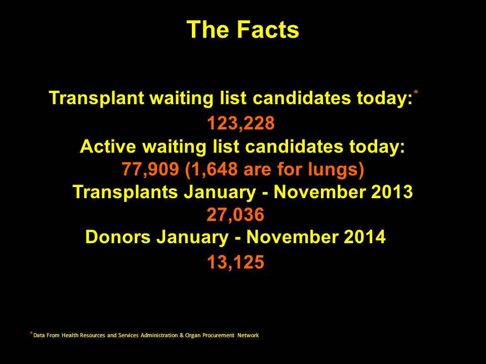 Everyday Challenges To Organ Donation Demand always exceeds supply Many patients are not eligible to be donor * Even in the face of preset decision to be a donor, can be overridden by family member(s) Prolonged decision processes by families decrease organ availability, especially lungs * Only 5 in 1,000 are medically eligible to donate