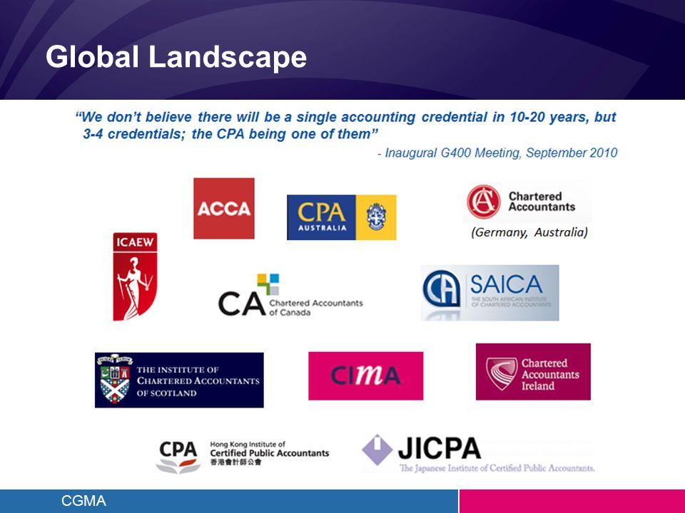 CGMA Global Landscape