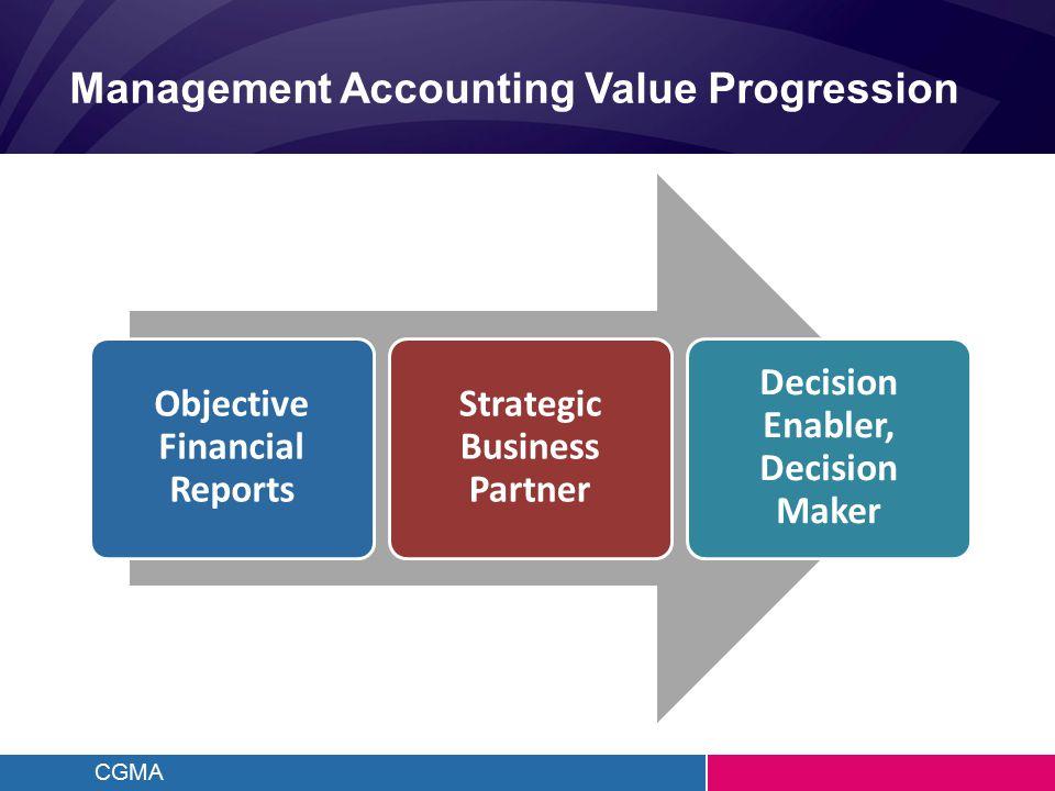 CGMA Management Accounting