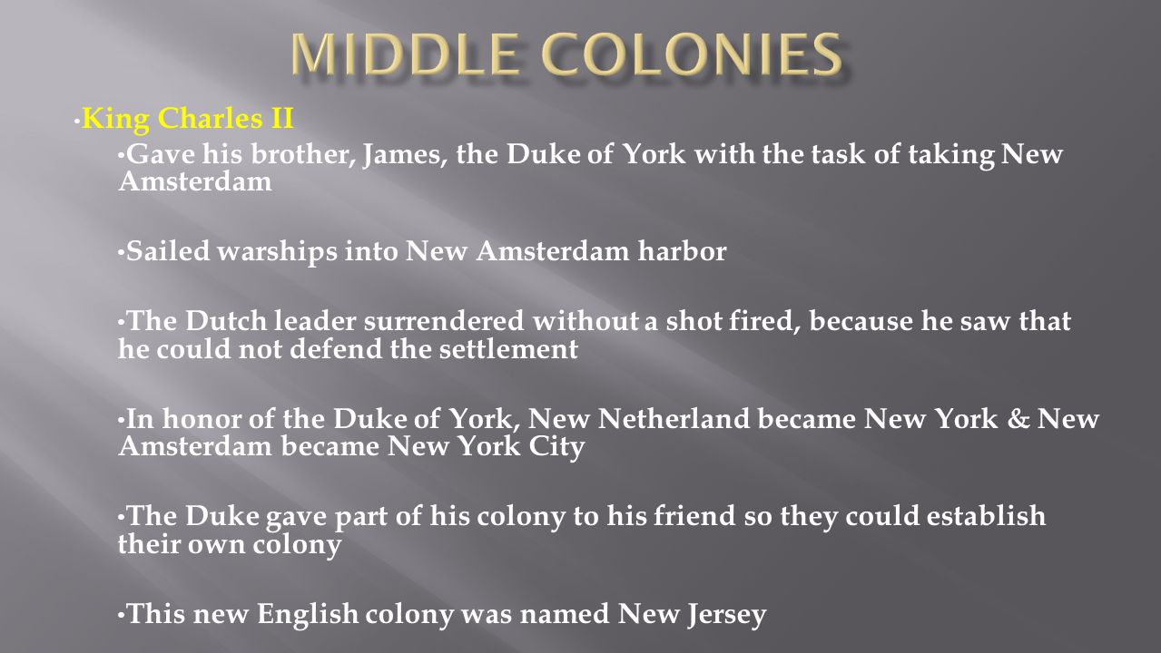 King Charles II Gave his brother, James, the Duke of York with the task of taking New Amsterdam Sailed warships into New Amsterdam harbor The Dutch le