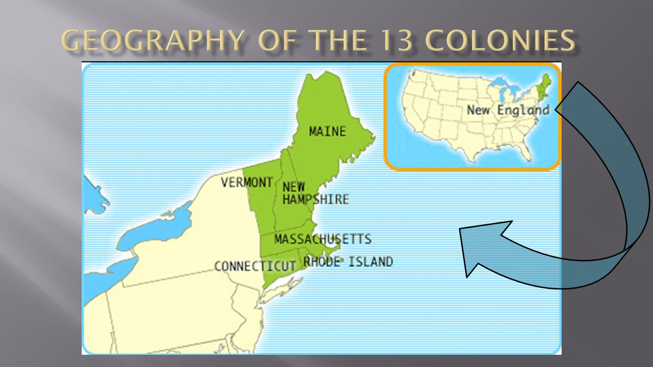 Middle Colonies New York New Jersey Pennsylvania Delaware Middle Colonies had With warmer climate & more fertile soil… better to farm Because of so much wheat… Known as the Breadbasket of the colonies Wide rivers made it easier to transport & travel