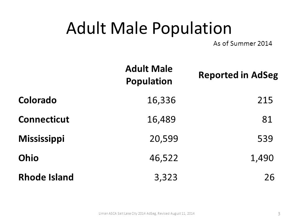 Adult Male Population Reported in AdSeg Colorado 16,336 215 Connecticut 16,489 81 Mississippi 20,599 539 Ohio 46,522 1,490 Rhode Island 3,323 26 As of Summer 2014 3 Liman ASCA Salt Lake City 2014 AdSeg, Revised August 11, 2014