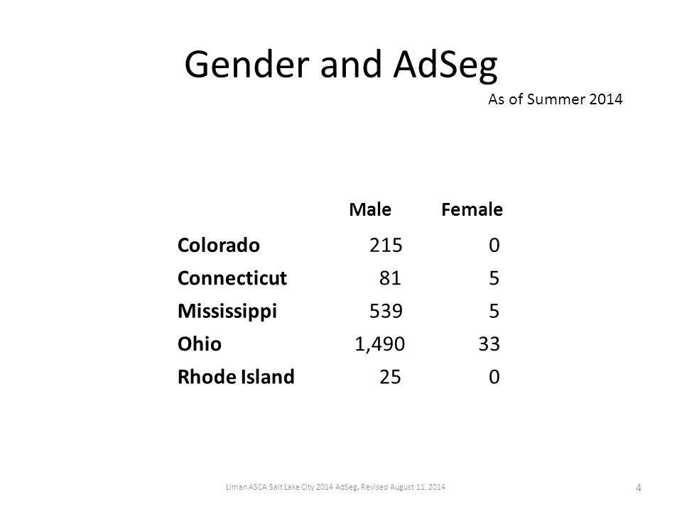 Gender and AdSeg MaleFemale Colorado 215 0 Connecticut 81 5 Mississippi 539 5 Ohio 1,490 33 Rhode Island 25 0 As of Summer 2014 4 Liman ASCA Salt Lake City 2014 AdSeg, Revised August 11, 2014