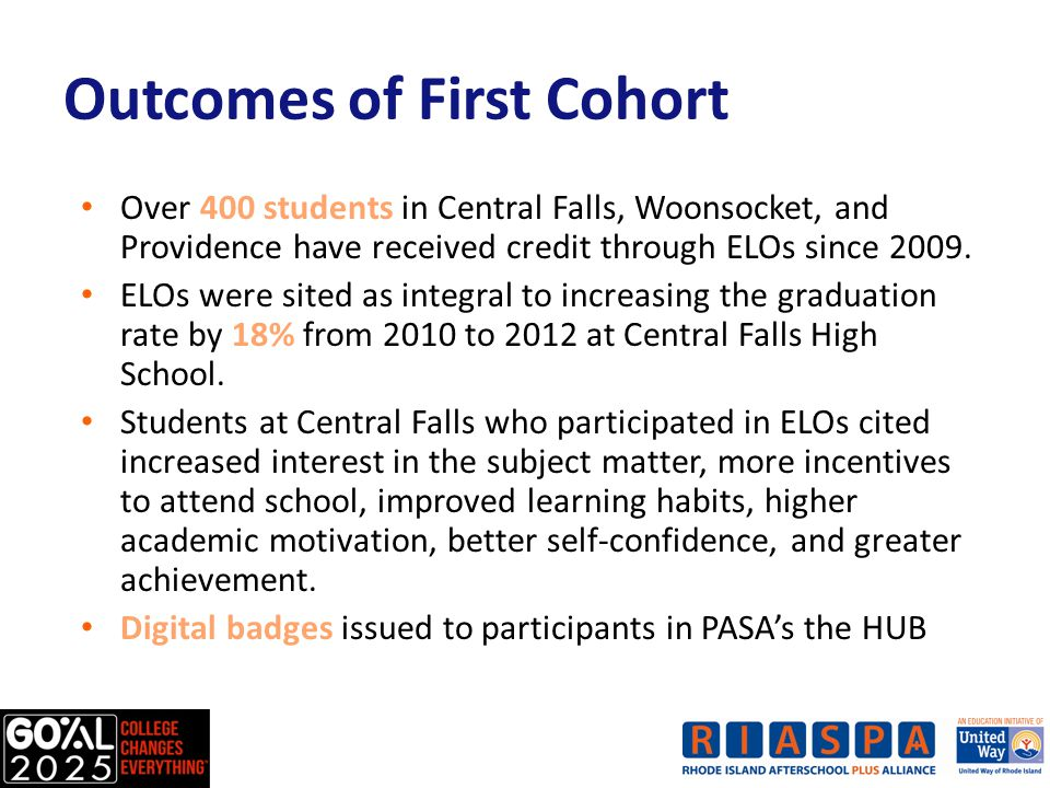 Outcomes of First Cohort Over 400 students in Central Falls, Woonsocket, and Providence have received credit through ELOs since 2009. ELOs were sited