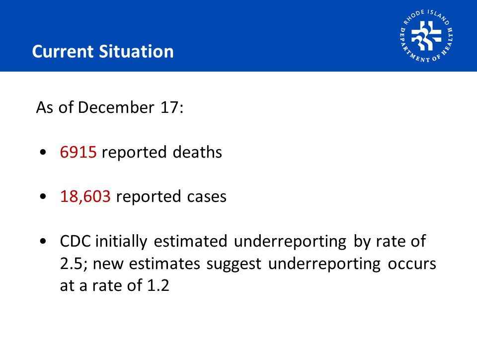 As of December 17: 6915 reported deaths 18,603 reported cases CDC initially estimated underreporting by rate of 2.5; new estimates suggest underreporting occurs at a rate of 1.2 Current Situation