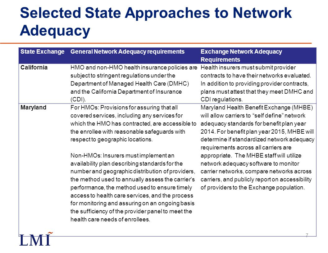 Selected State Approaches to Network Adequacy 7 State ExchangeGeneral Network Adequacy requirements Exchange Network Adequacy Requirements California