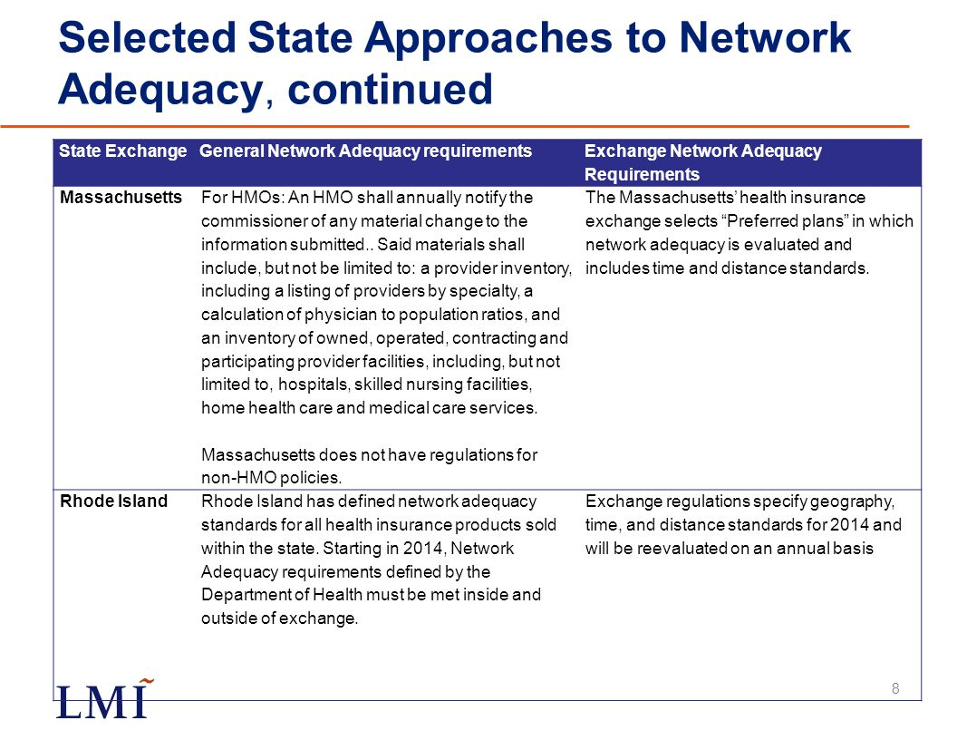 Selected State Approaches to Network Adequacy, continued 8 State ExchangeGeneral Network Adequacy requirements Exchange Network Adequacy Requirements