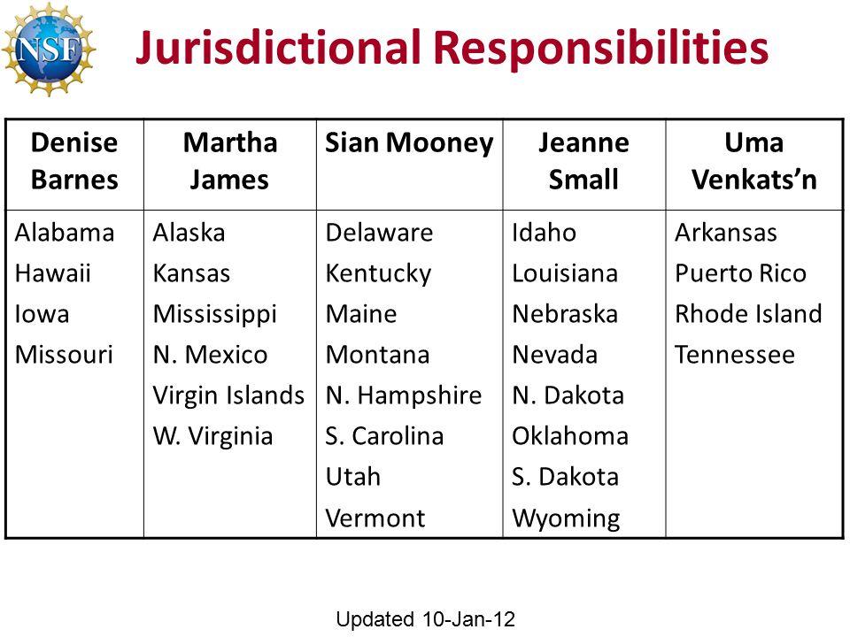 Jurisdictional Responsibilities Denise Barnes Martha James Sian MooneyJeanne Small Uma Venkats'n Alabama Hawaii Iowa Missouri Alaska Kansas Mississippi N.