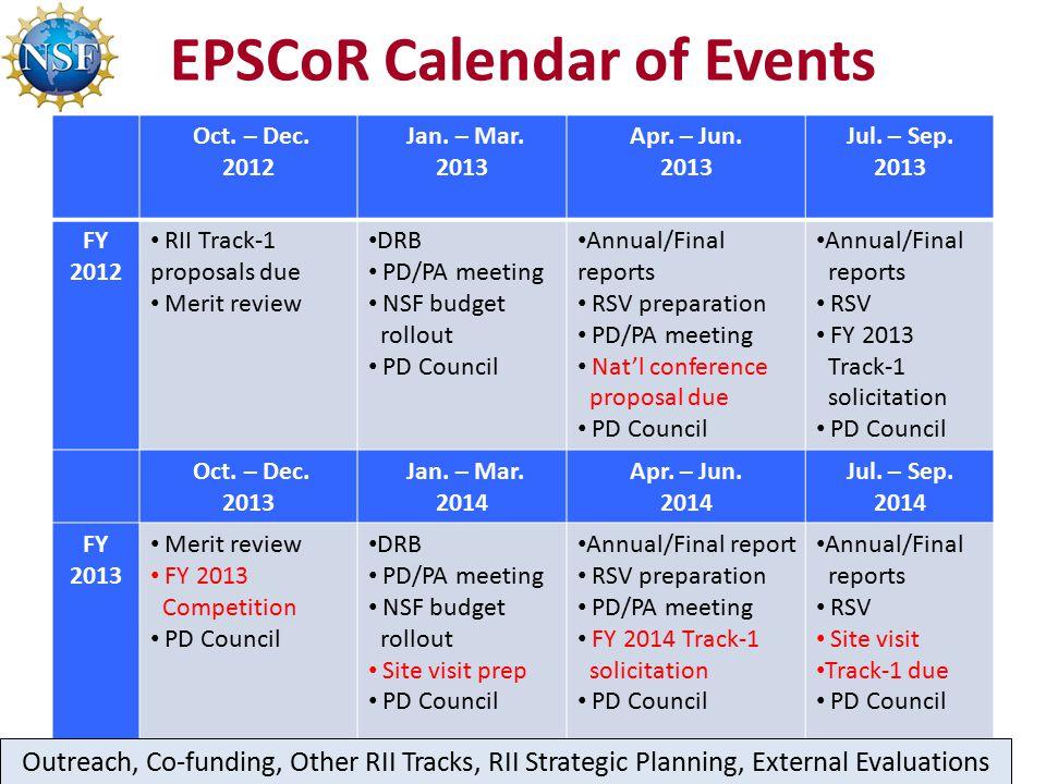 EPSCoR Calendar of Events Oct. – Dec. 2012 Jan. – Mar.