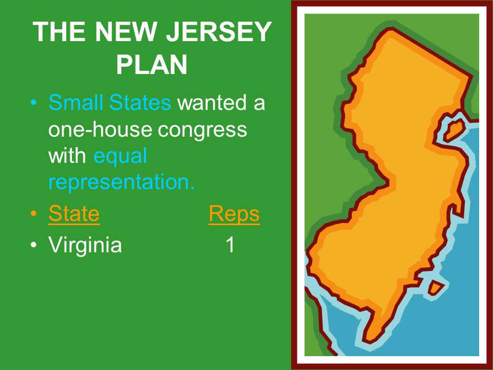 THE NEW JERSEY PLAN Small States wanted a one-house congress with equal representation.