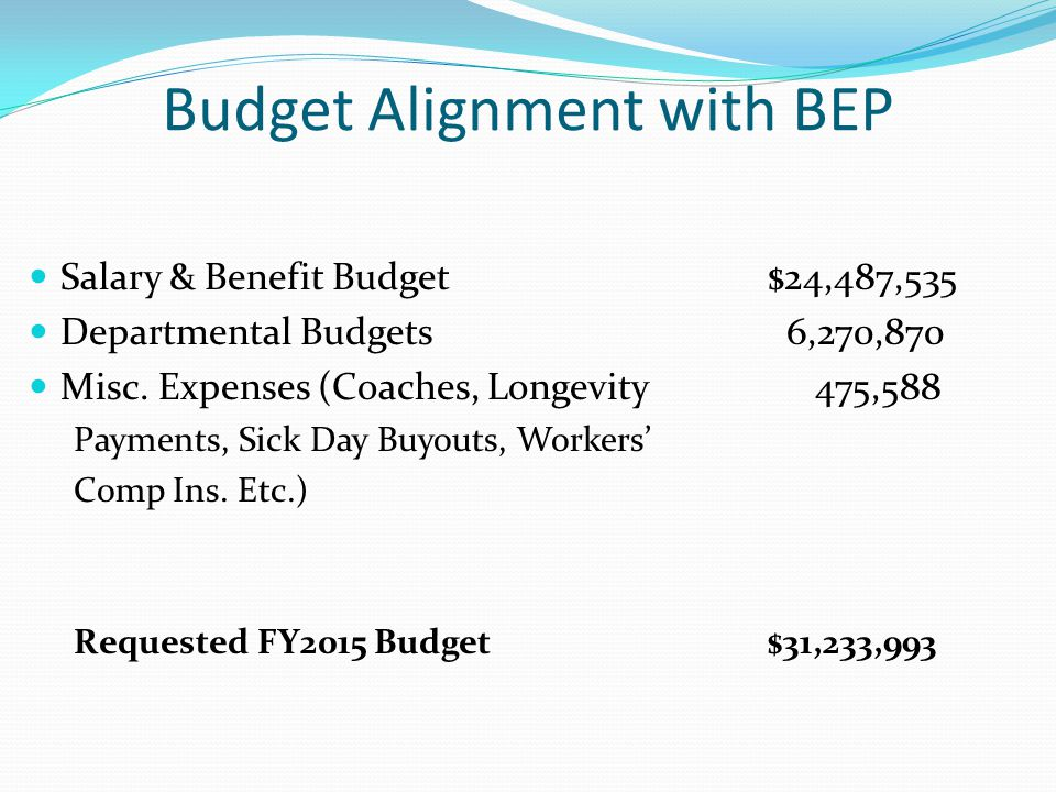 Budget Alignment with BEP Salary & Benefit Budget$24,487,535 Departmental Budgets 6,270,870 Misc.