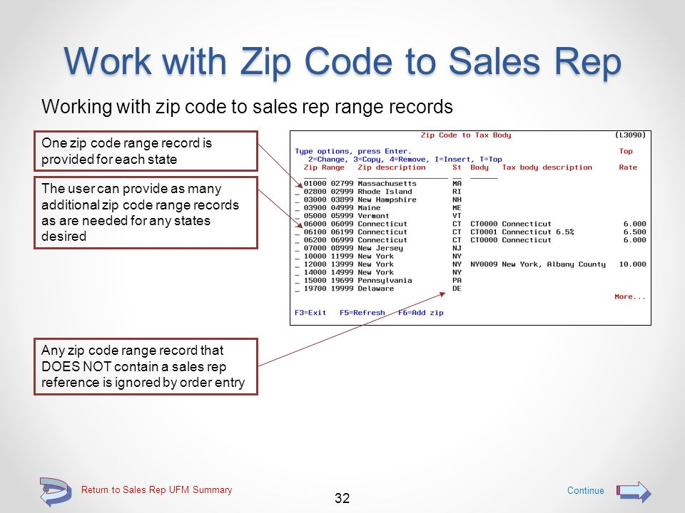 Work with Zip Code to Sales Rep Working with zip code to sales rep range records 31 Options for working with a specific sales rep range Function key for adding new sales rep records Input capable selection fields with which the user can search for a specific zip code, zip code description, state code, and/or sales rep identifier The only zip code range records referring to a valid sales rep – all others are ignored and sales rep determination defaults back to the customer master Continue Return to Sales Rep UFM Summary